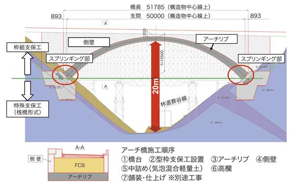 http://www.konoike.co.jp/et/et484_02_01.jpg