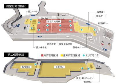 図-2 管理区域の設定.jpg