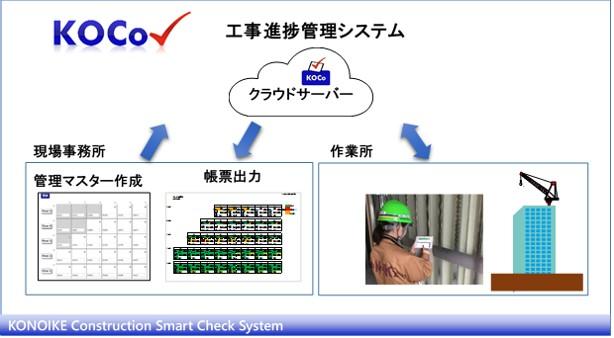 図1 システム概要.jpg