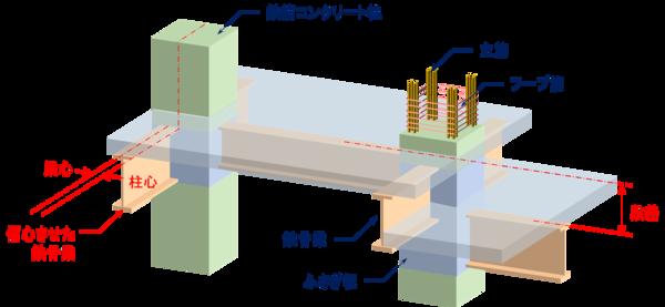 柱梁接合部の詳細図.png