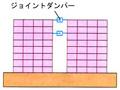制振構法シリーズ 連結制振構法