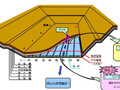 自己修復・漏水位置検知機能を有した<p>管理型処分場システム  ジオセーフティ</p>