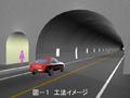 歩行者に優しい歩道トンネル増設の提案<p>活線トンネル歩道増設工法</p>
