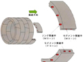 内水圧対応型内面平滑セグメント<p>コーンコネクタセグメント工法</p>