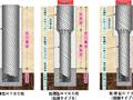 鋼管ソイルセメント杭 HYSC杭工法