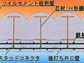 ハイブリッド地下壁・ 杭(HBW/P)工法