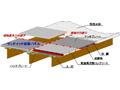 道路橋床版取替え技術 クイックチェンジ工法