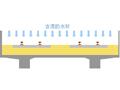 既設鉄道橋床版止水 リフレッシュ・シャワー工法